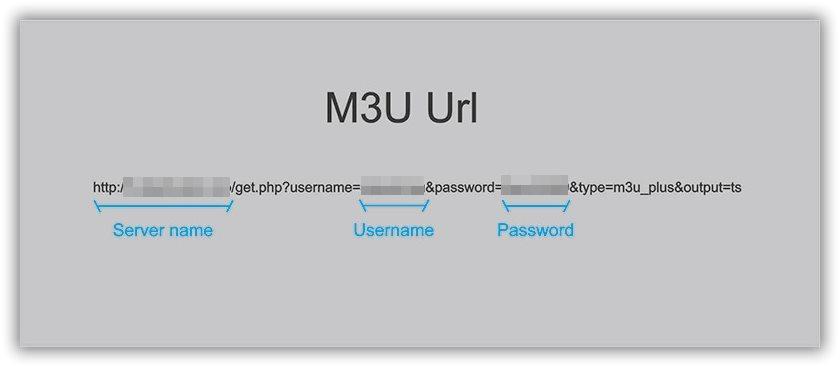 How to find Server Address in M3U Url